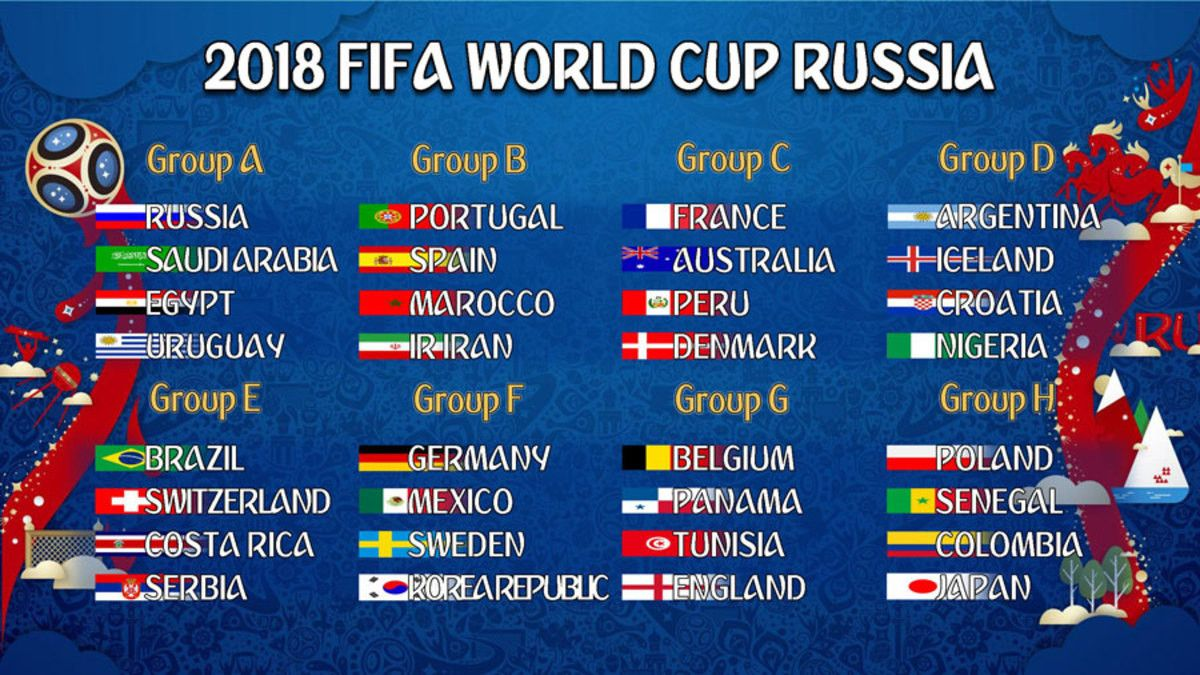 World Cup 2014 Groups Results