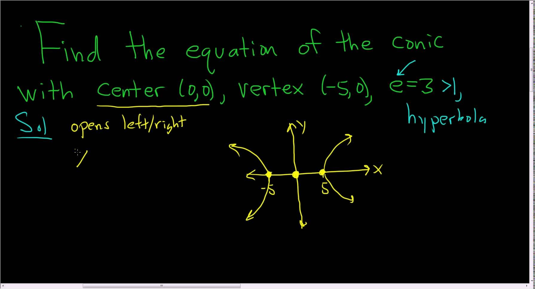Find The Equation Of The Conic Given The Eccentricity