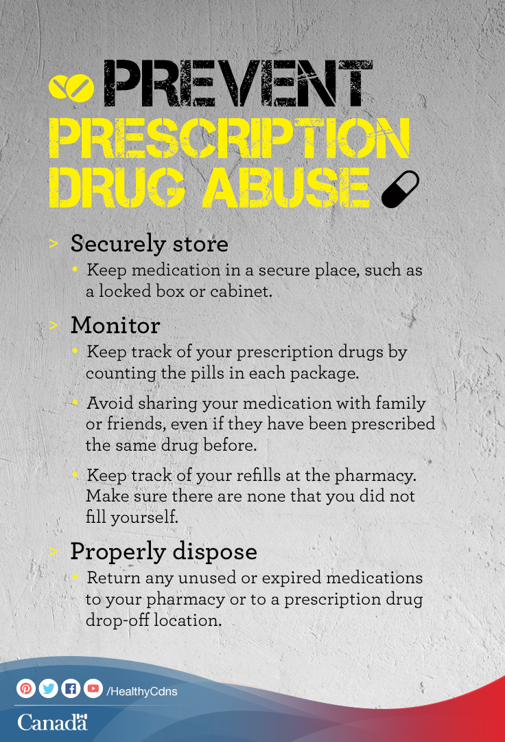 prescription drug abuse is a problem among canadian teens know prescription drug abuse is a problem among canadian teens know the signs symptoms