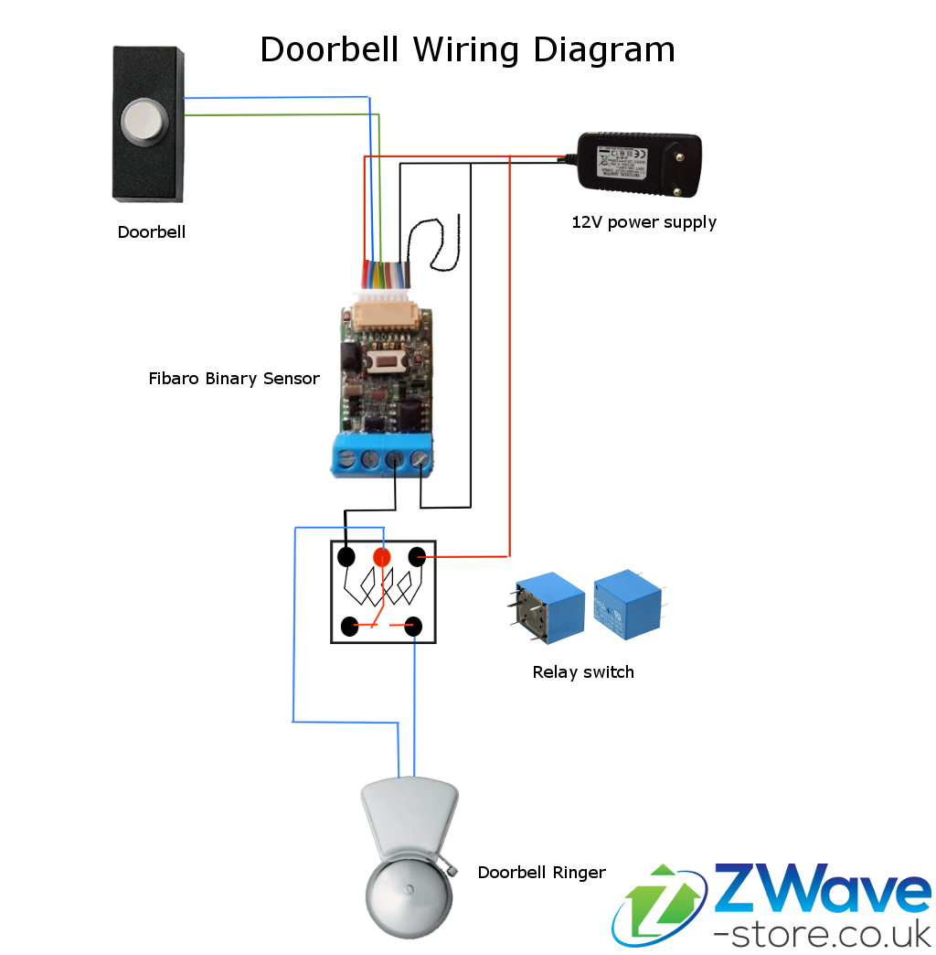 3a82f35c0bd6004e935217afecc7c23c doorbell wiring diagram home automation pinterest tech What Size Wire for Doorbell at gsmx.co