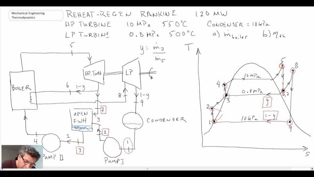 Mechanical Engineering Thermodynamics Lec 21 Pt 3 Of 5 Example Re Thermodynamics Mechanical Engineering Engineering