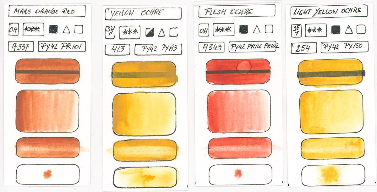 Les Jaunes Vus Par Type De Pigment Aquarellistes Peinture