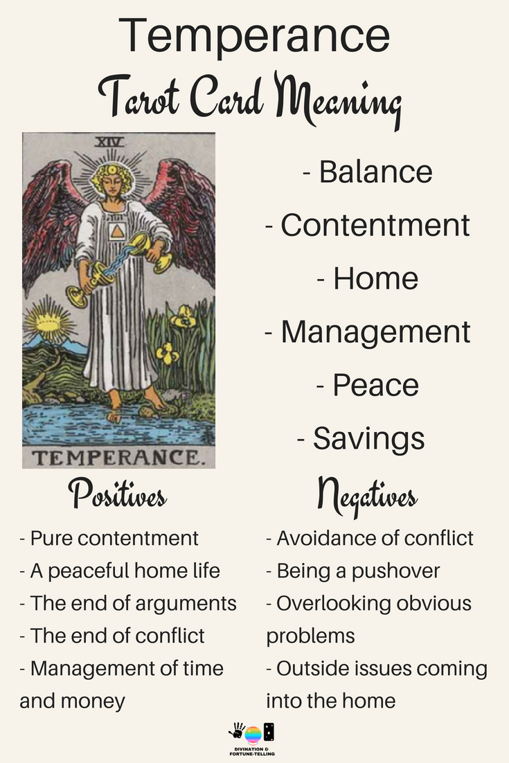 Temperance: Predictive Tarot Card Meanings | tarot bullet