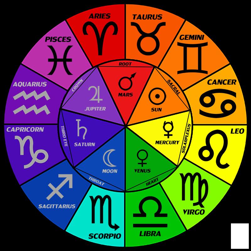 Zodiac Colors Color Lapislazuli
