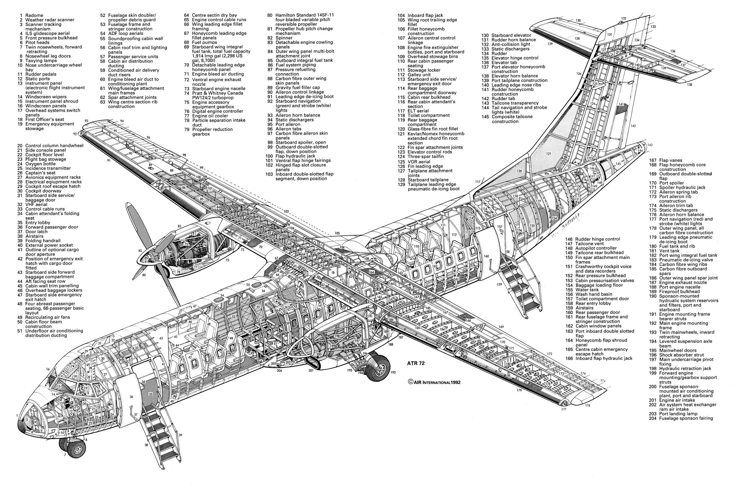 Atr 72 And Other Cutaways Com Imagens