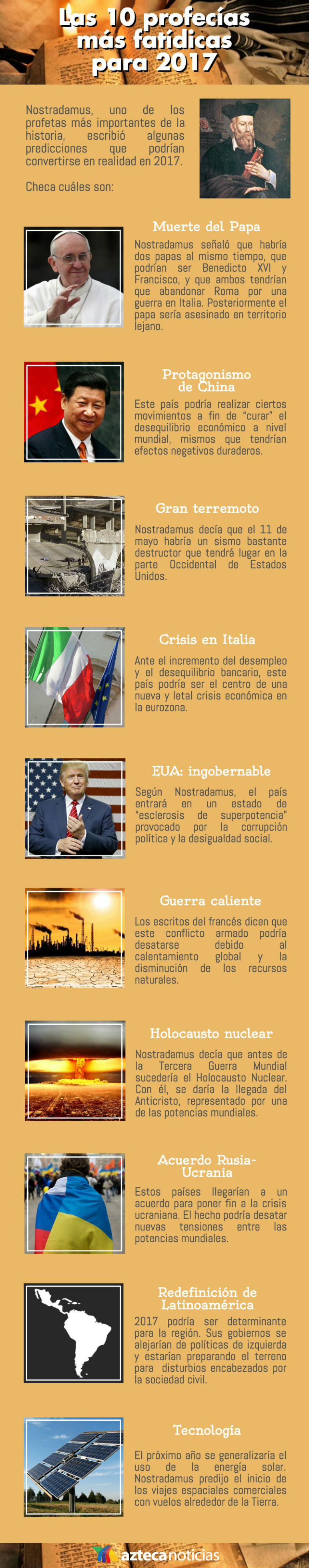Las 10 Profecías Más Fatídicas Para 2017 Infografia