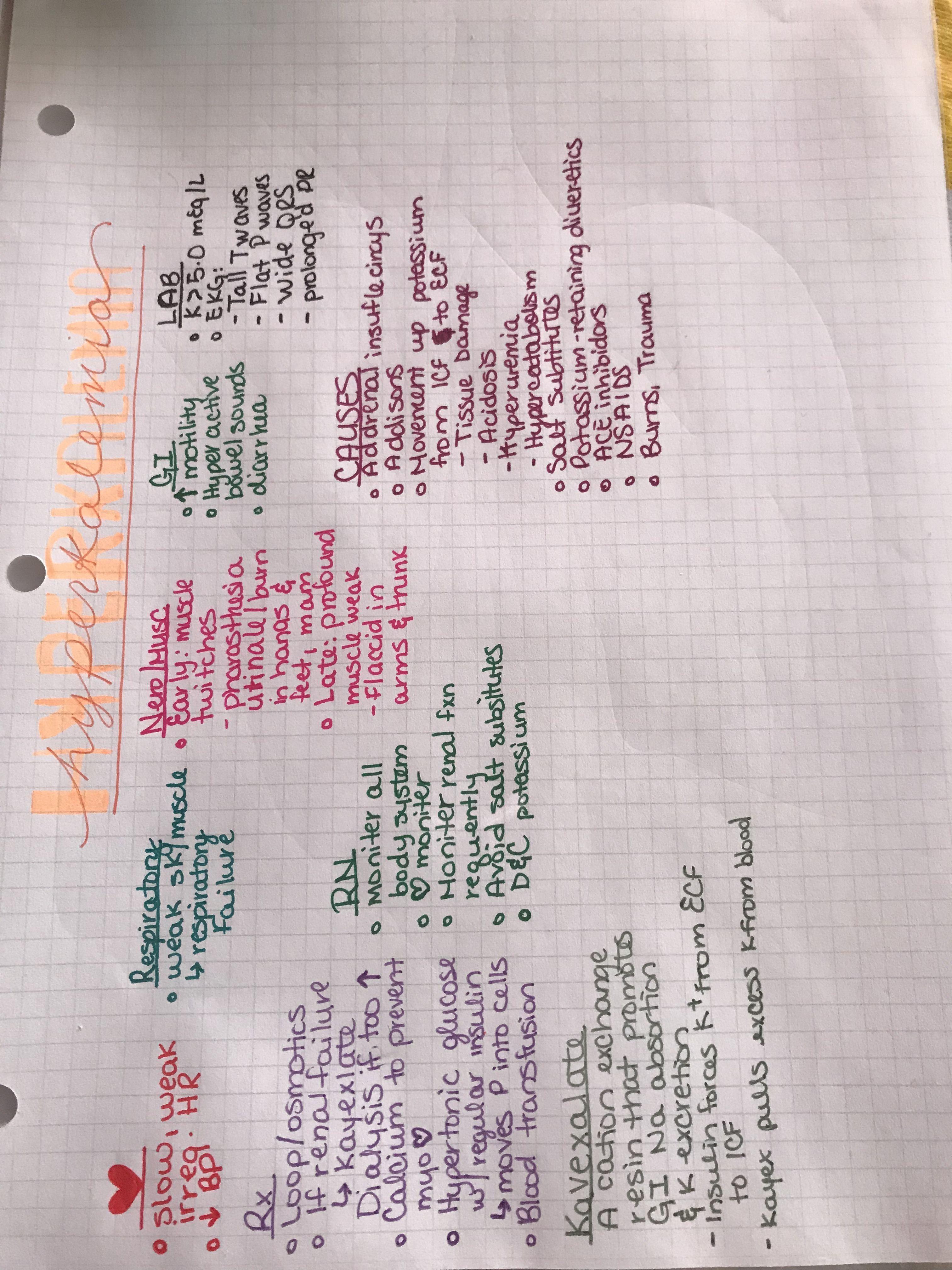 Pin by MehndiByKeila on Nursing Nsaids, Bullet journal
