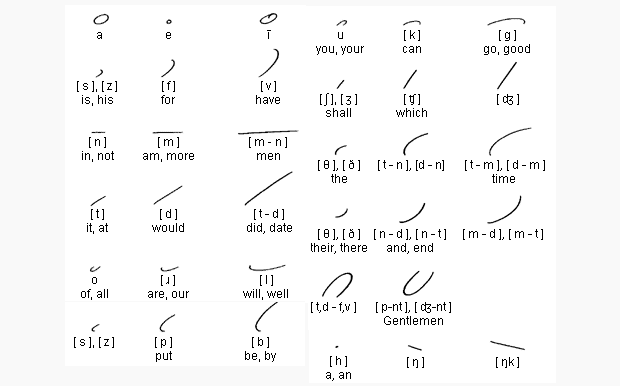 Shorthand writing average