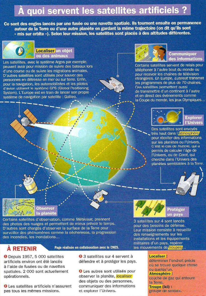 Espace et planètes