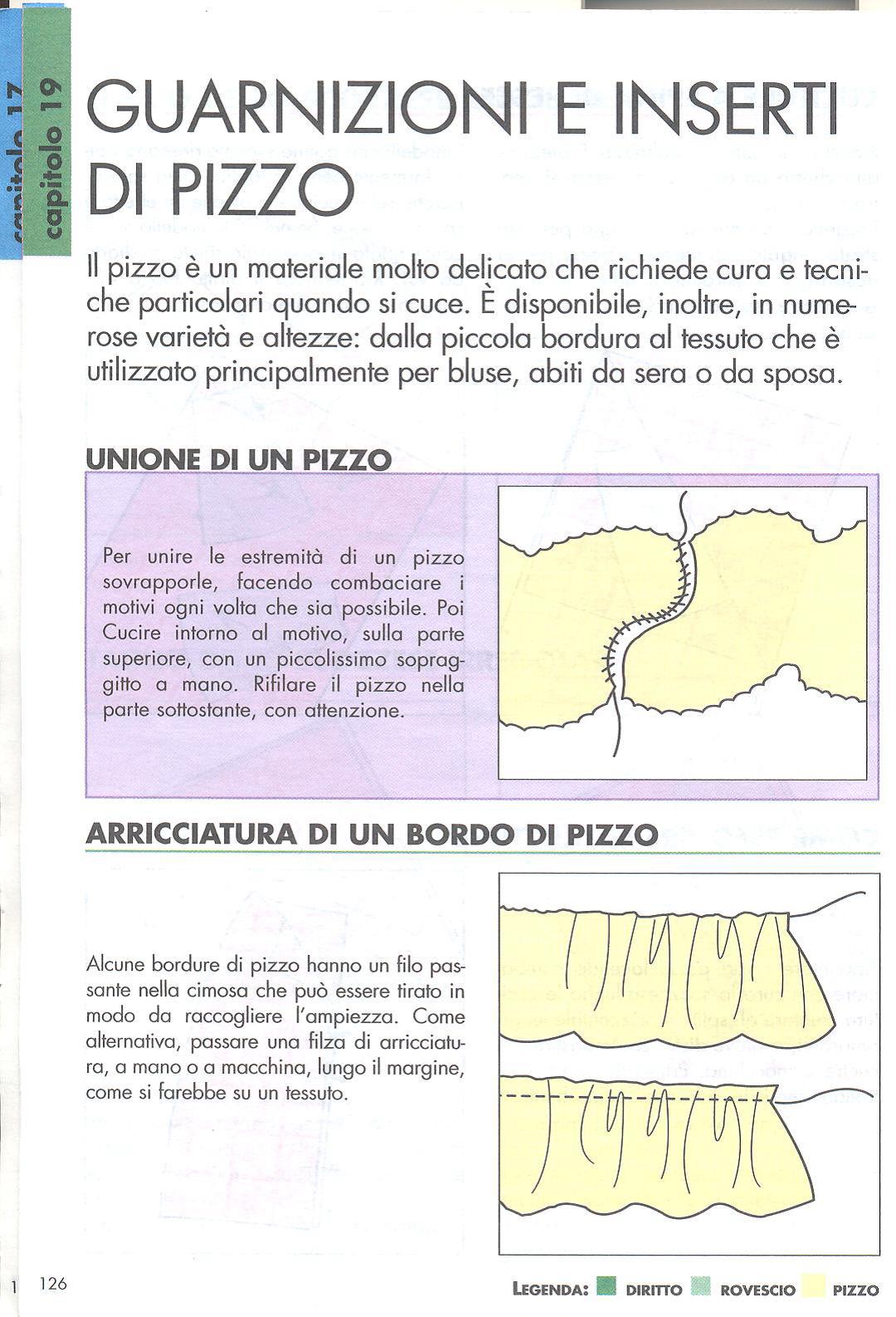Come Attaccare Il Pizzo Consigli Per La Macchina Da Cucire Pinterest