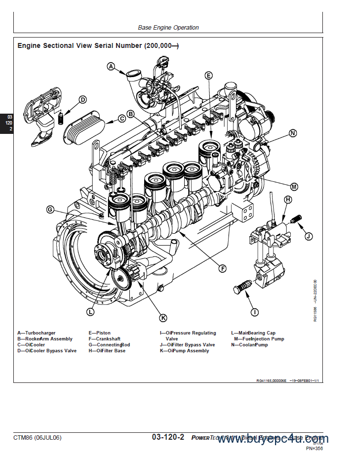 Technical Manual Engine