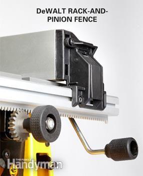 Enjoyable Best Portable Table Saw Reviews Workshop Pinterest Home Remodeling Inspirations Cosmcuboardxyz