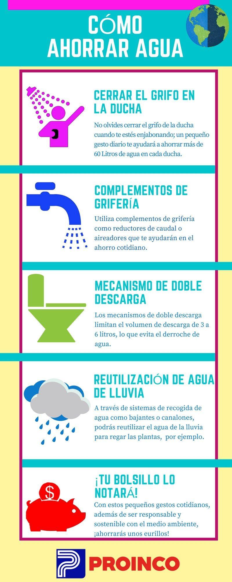 Infografia De Como Ahorrar Agua En Casa Ahorro De Agua Agua Litro De Agua