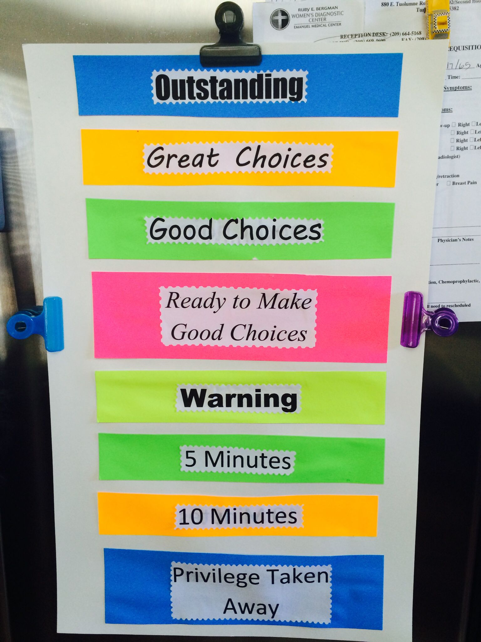 Behavior Chart While The Kids Are Home For Summer Break Only Cost