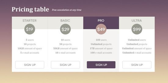 Clearabee site (competitor) Junkwize Re-Design Pinterest - comparison grid template