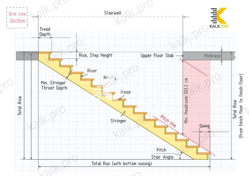 Layout Of Stringer Stairs Kalk Pro Planos Planos De Casas