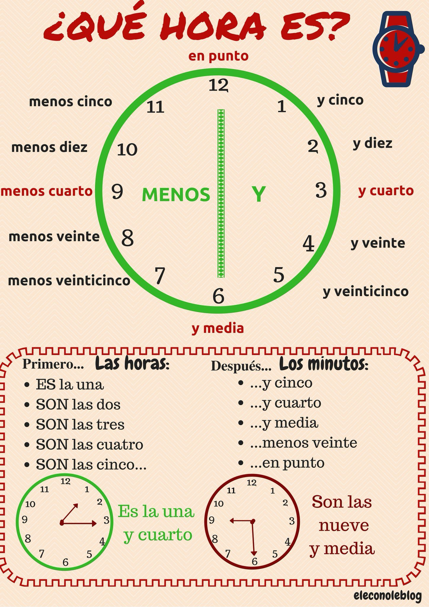 Que Hora Es Time Expressions In Spanish