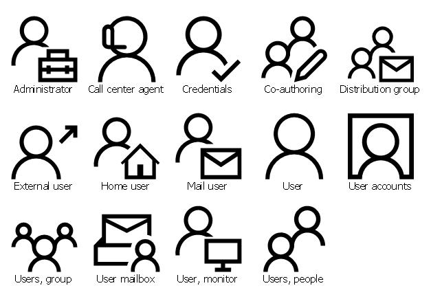 Design Elements Azure Architecture Users Design Azure Usersymbols Clipart Vectoricons Conceptdraw Architecture Diagram Architecture Design Elements