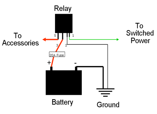 Wiring A Relaycircuit Is An Electrically Operated Switch Many Relays Use An Electromagnet To Mechanic Relay Automotive Electrical Electrical Wiring Diagram