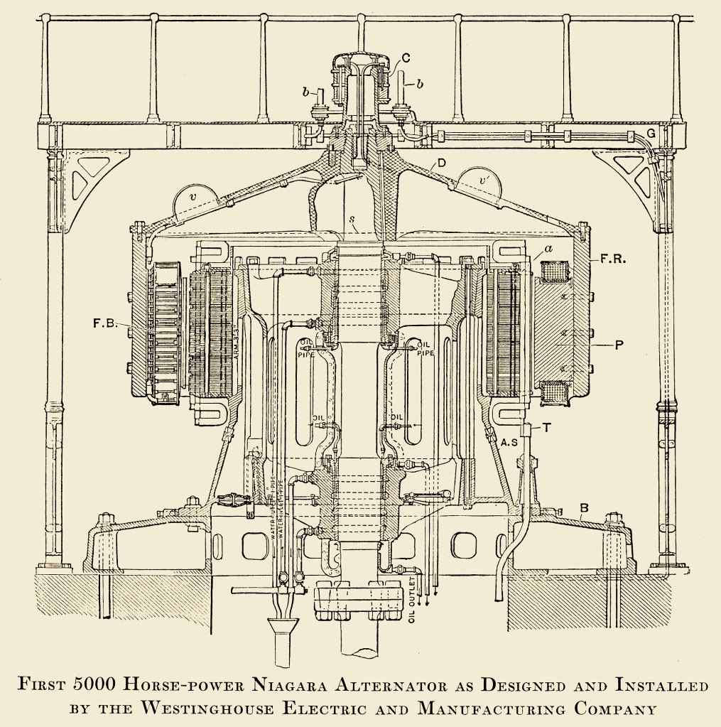 The Adams Power Plant Transformer House Electric Pinterest Electrical Diagram
