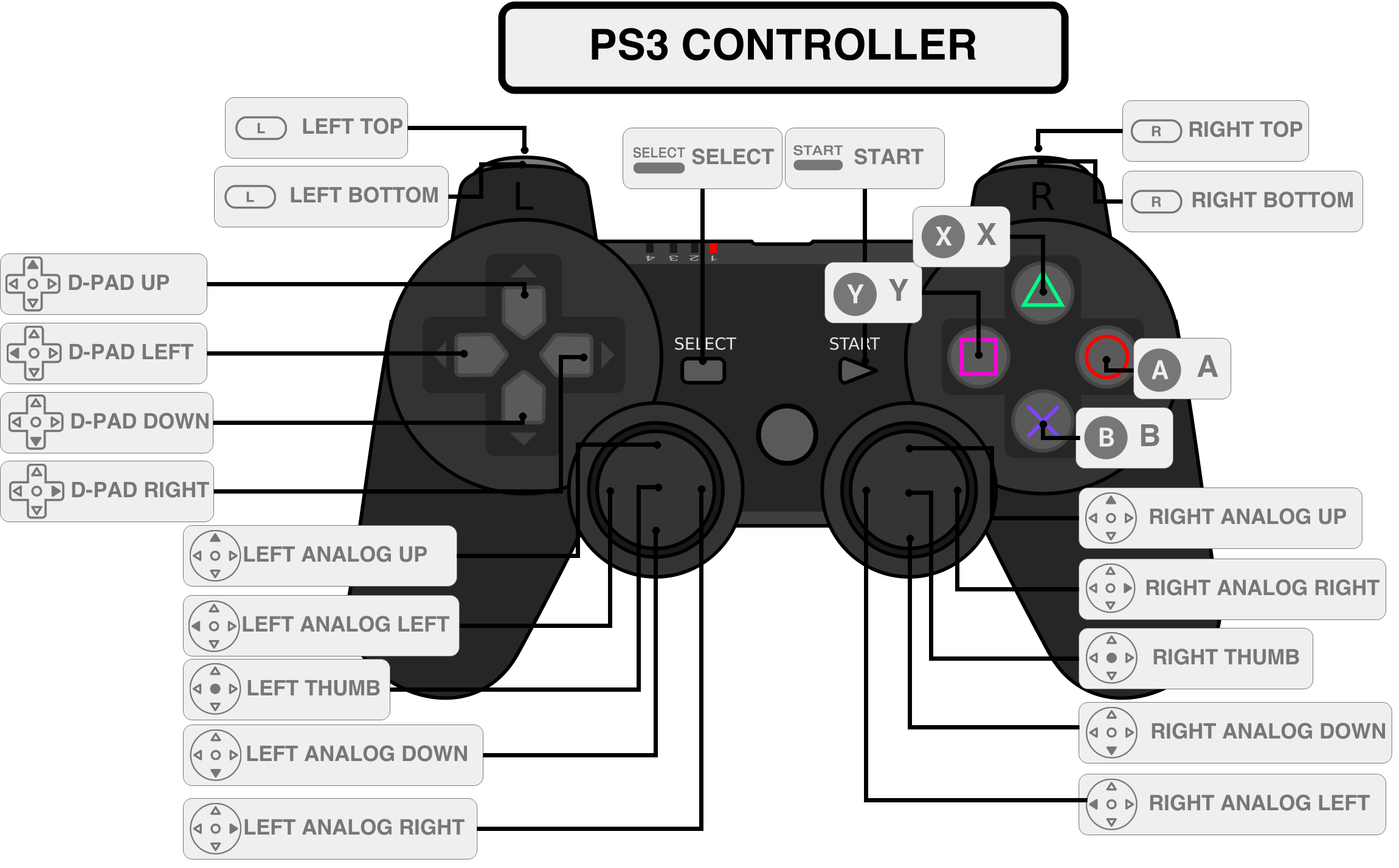 RetroArch Configuration HerbFargus edited this page on Feb 4 · 42