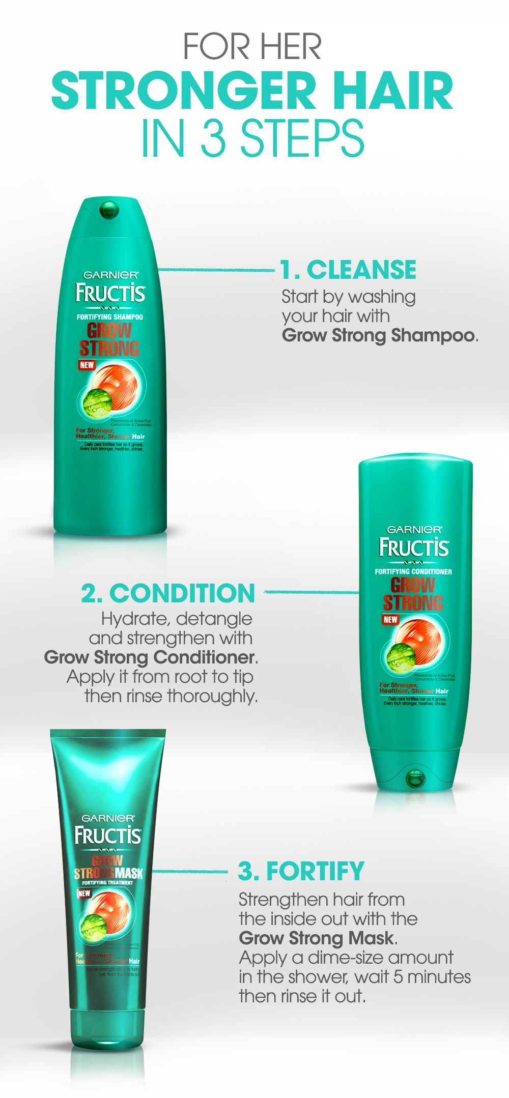 Grow Strong   For Strong, Healthy, Shiny Hair   Garnier Fructis Gallery