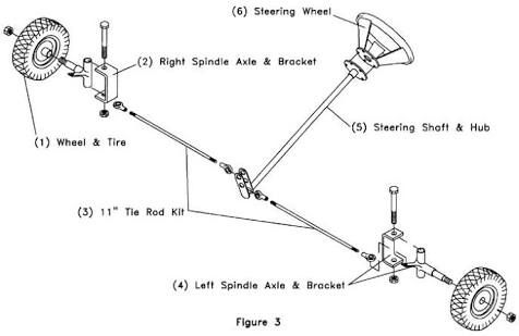 Hasil gambar untuk how to make a steering for a go kart