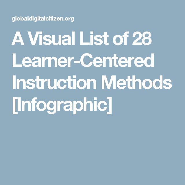 A Visual List Of 28 Learner Centered Instruction Methods