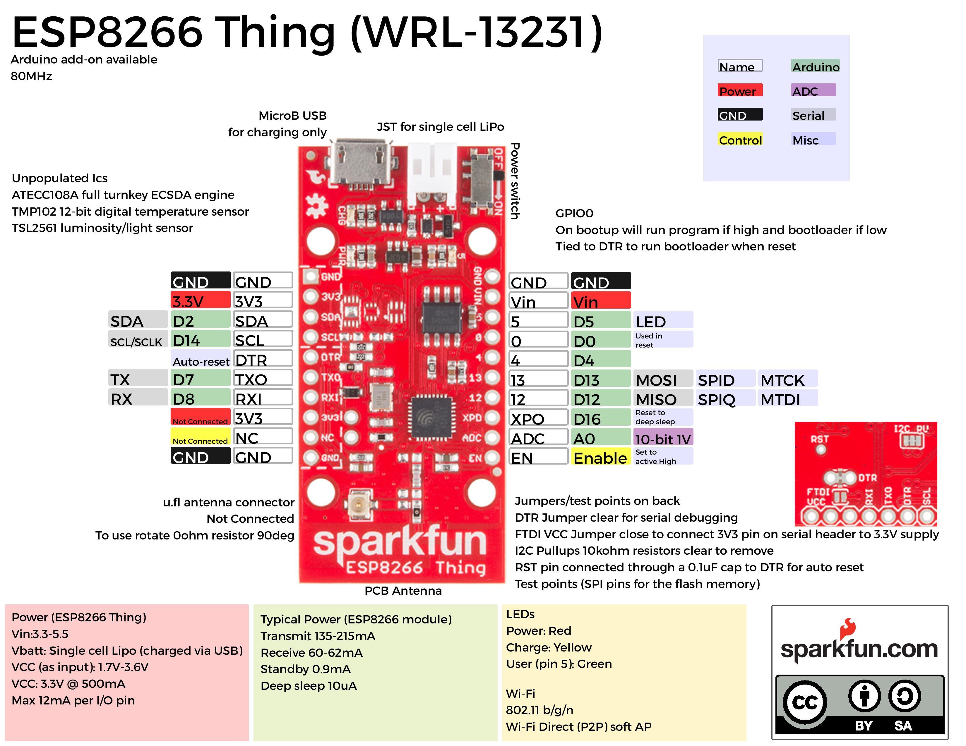 esp8266 thing dev