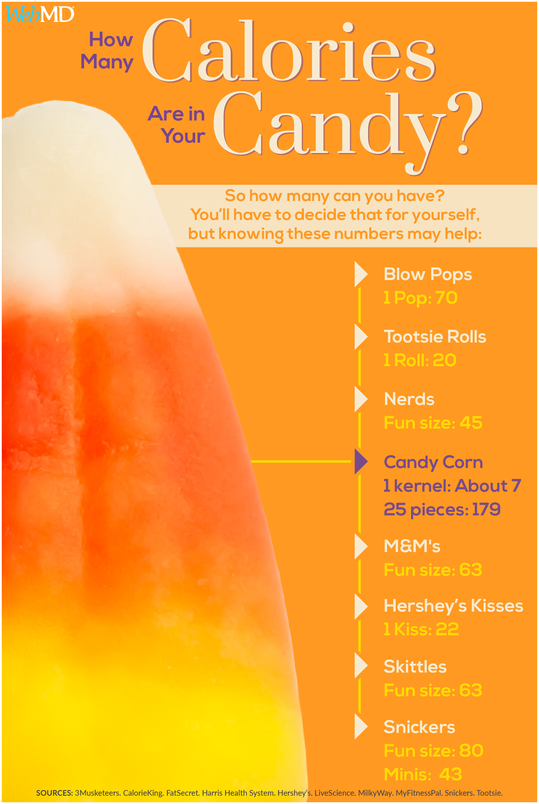 Know Before You Nibble Get The Scoop On How Many Calories Are In Some Of Your Favorite Halloween Candy Treats Nerds Candy Best Candy Candy Companies
