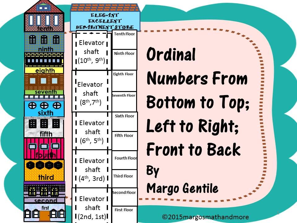 Simplistic 8th grade common core math worksheets Useful