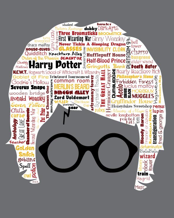 Harry Potter Word Art Typography Subway Home Decor Unique Gift Hogwart 39 S Ron Weasley Hermione Grang Word Art Typography Harry Potter Words Word Art