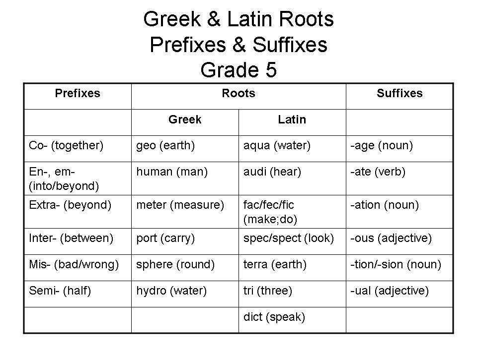 Greek and Latin Roots Grade 5.jpg 960×720 pixels Greek