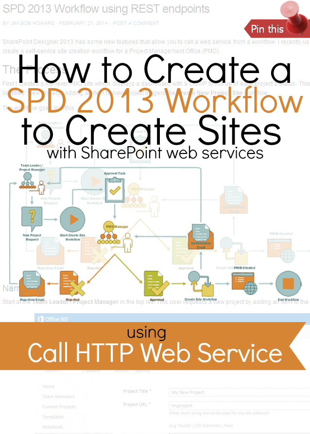 How To Create Sites With An Spd 2013 Workflow Connector Man Sharepoint Workflow Create Site