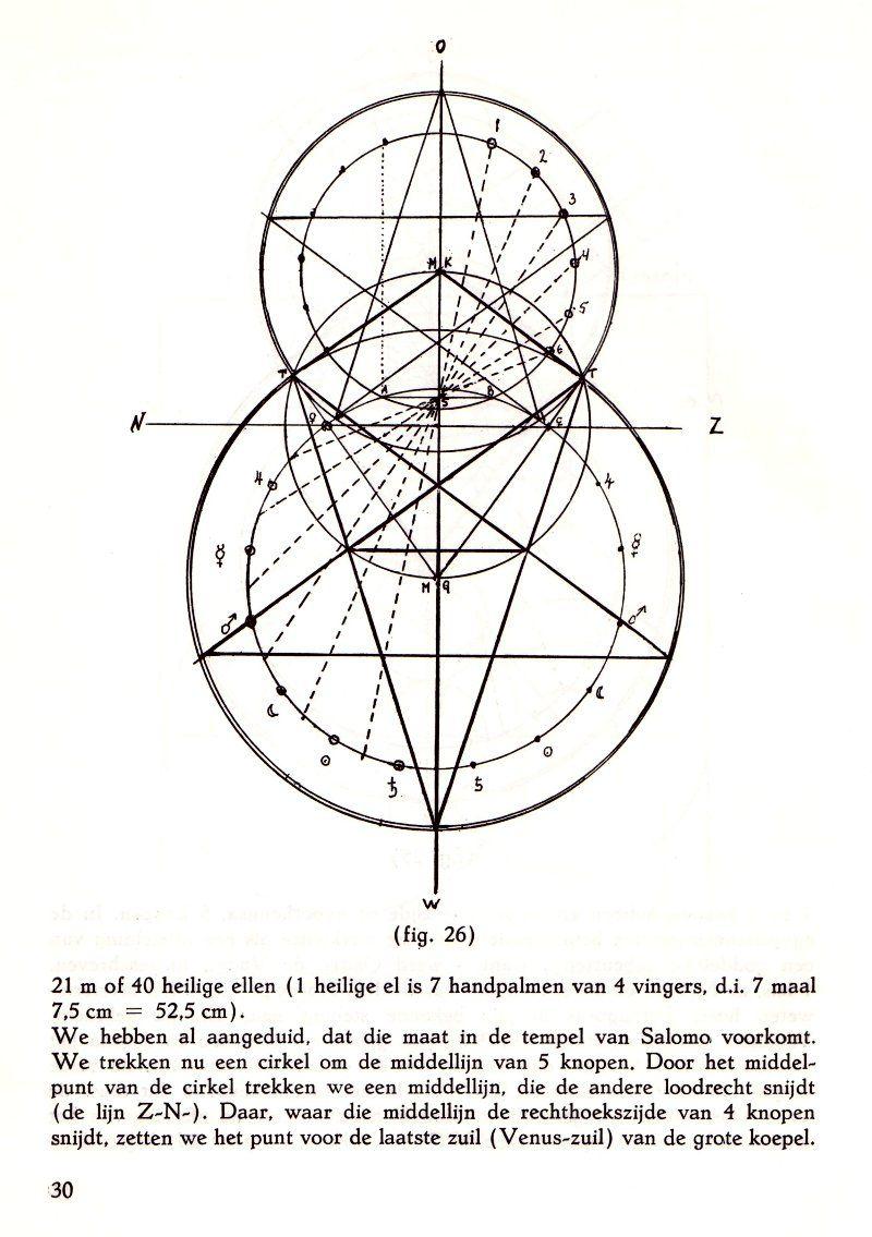 Antroposofische Studie 1965 Blz 30 Https Www Google Nl