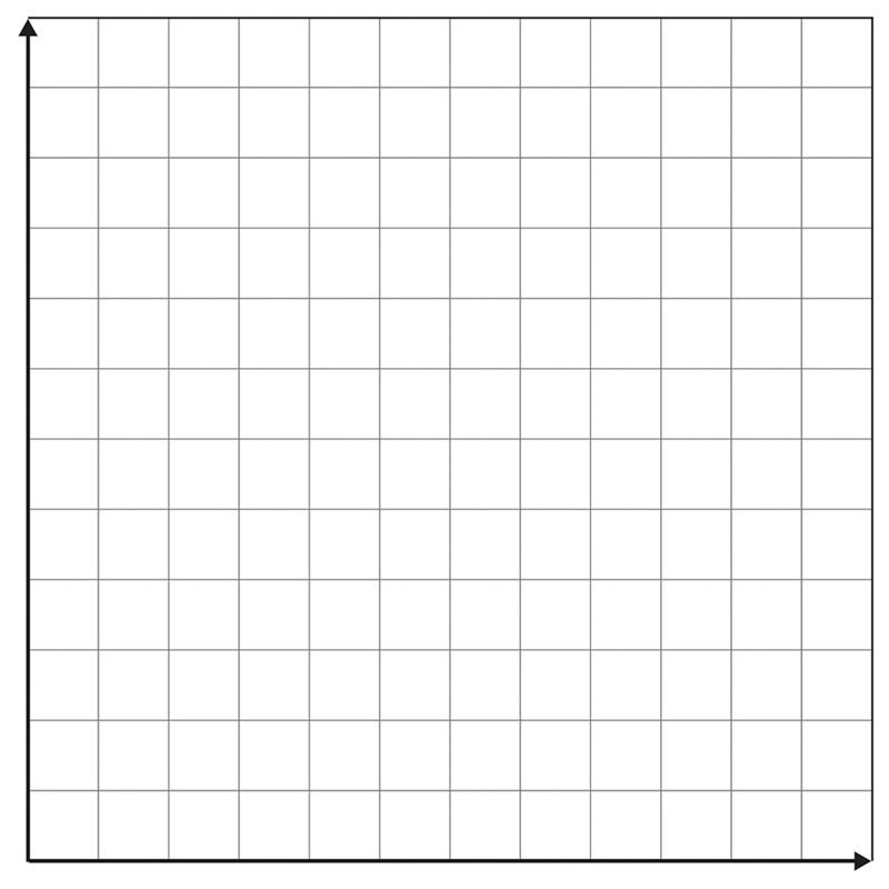 Static Cling Grid  First Quadrant  Math In The Classroom