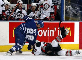 Ranking The 50 Most Frightening Players In Nhl History Hockey Fights Nhl Players