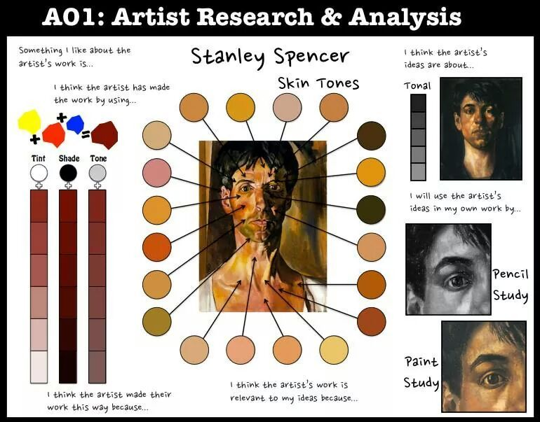 Example Of How To Create Artist Research   Pinteres