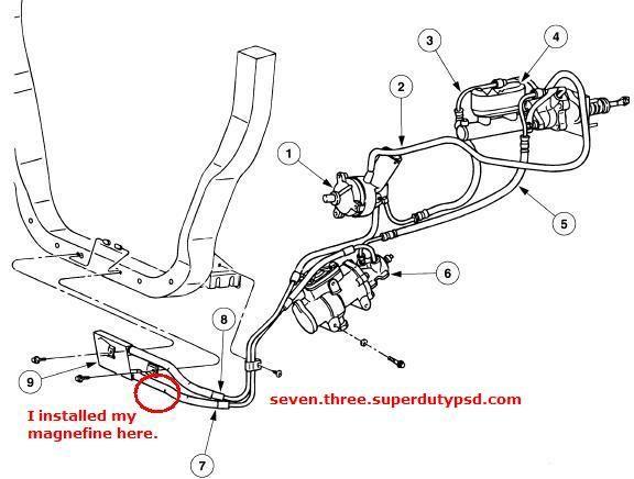 power steering diagram car stuff pinterest ford super duty rh pinterest com power steering diagram 2008 caravan power steering diagram 1966 chevelle