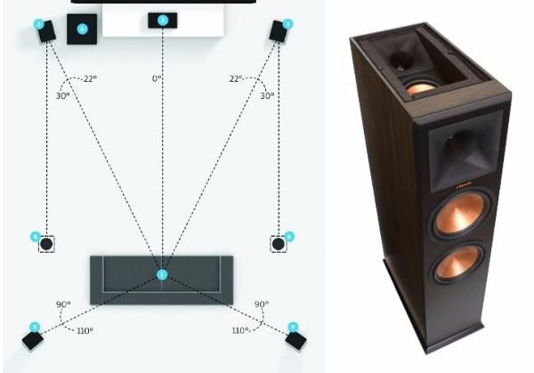 Should I Use Ceiling Speakers in a 5 1 2 Atmos Setup? | The