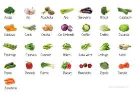 verduras - Buscar con Google