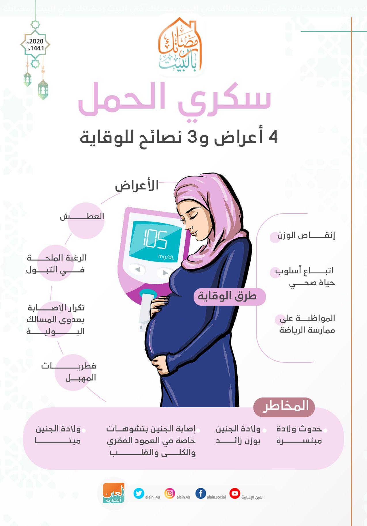سكري الحمل Pregnant Ig Story Stories