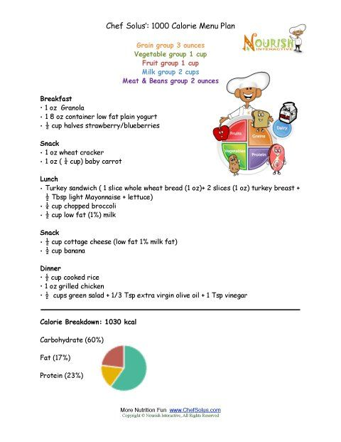 We Are Happy To Share Our Sample Meal Plan For Younger Children