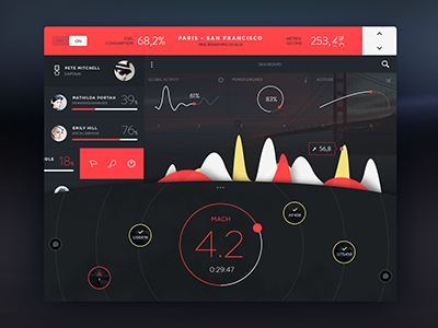 Flight Control Data visualization design, Dashboard
