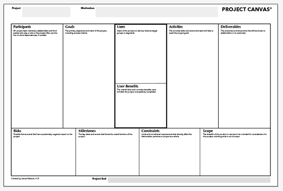 Oc Canvas Web Design Web Design News Website Design Design