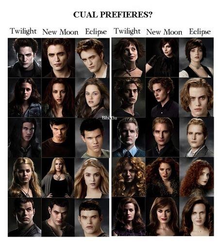 Twilight the cast of List of