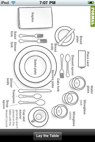 Image Result For How To Lay A Table Dinner