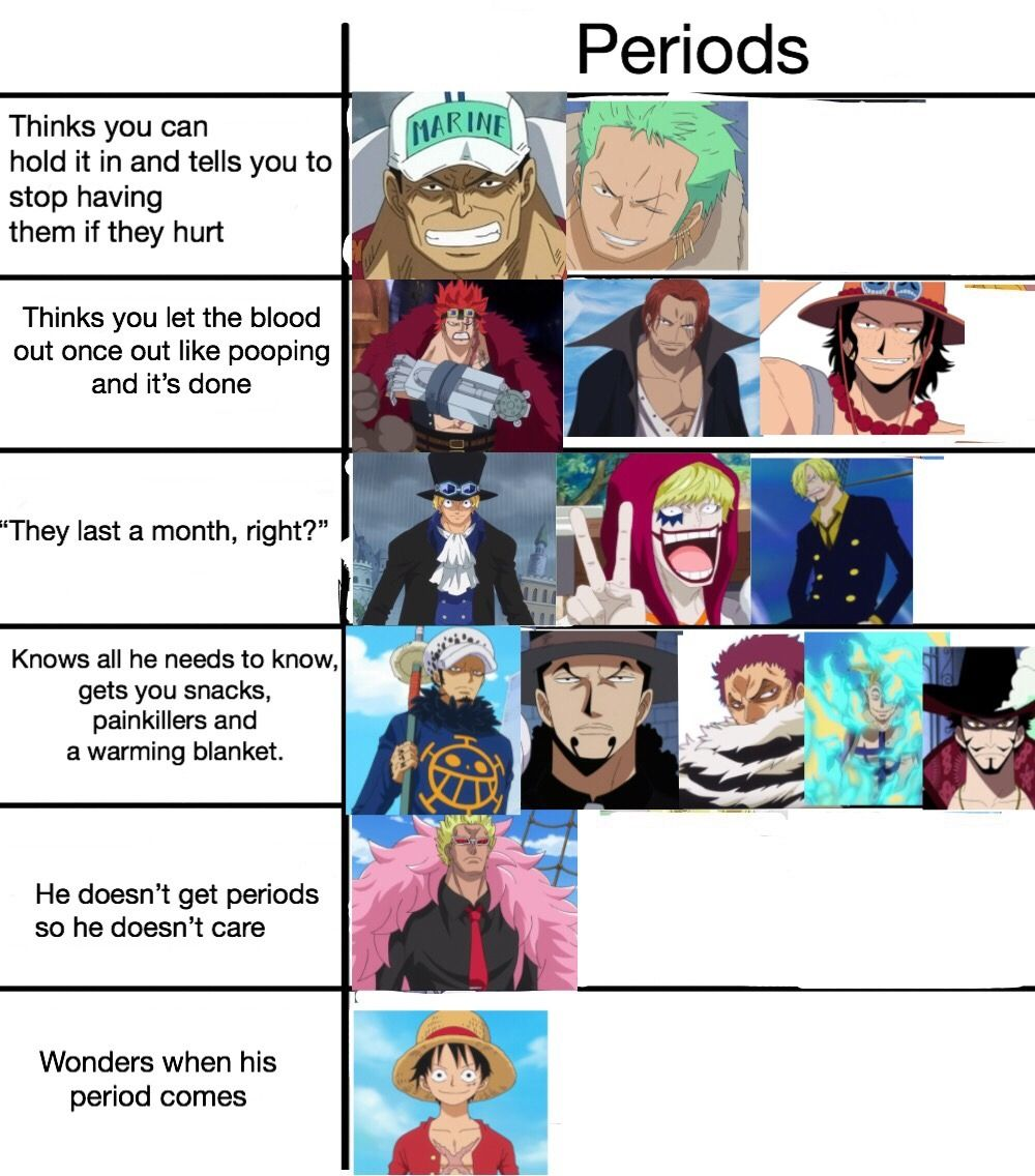 Raise Your Hand If You Have One Piece Meme One Piece Funny Manga Anime One Piece