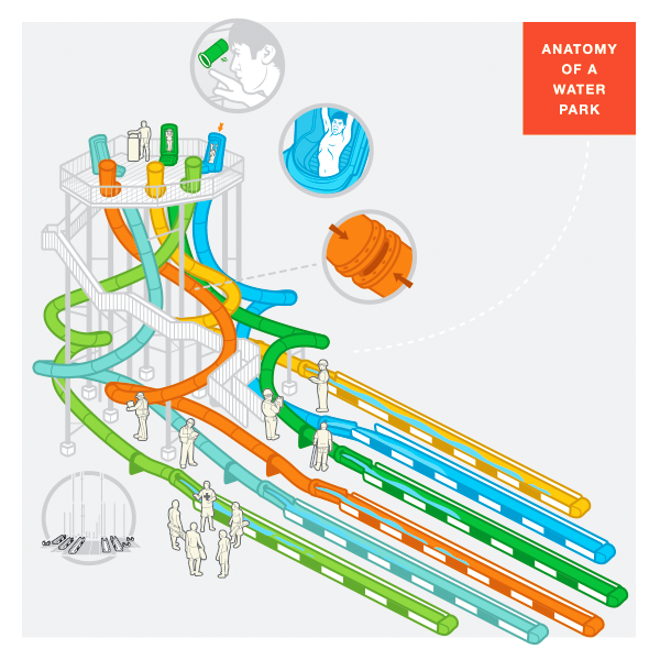 Todd Detwilier - Anatomy of a Water Park | Graphic/Typographic ...