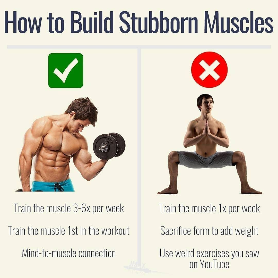 what to take for aching muscles